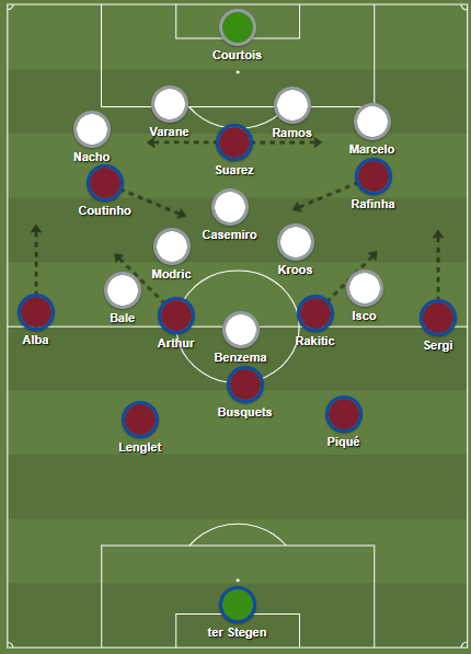Barcelona's 4-3-3 formation against Real Madrid's 4-1-4-1 / 4-3-3 shape in defense