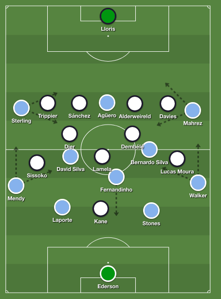 Tottenham Hotspur's 4-4-1-1 medium block against Manchester City's very fluid 4-3-3 formation.