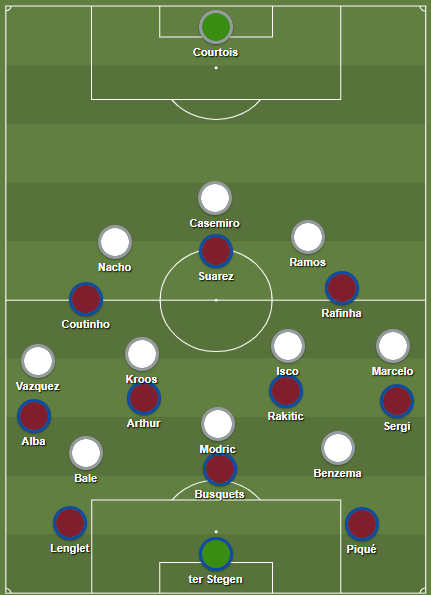 Real Madrid's pressing 3-4-1-2 formation against Barcelona's 4-3-3 shape in defense