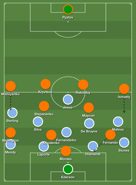 Formation Manchester City in Shakhtar - Manchester City 0-3