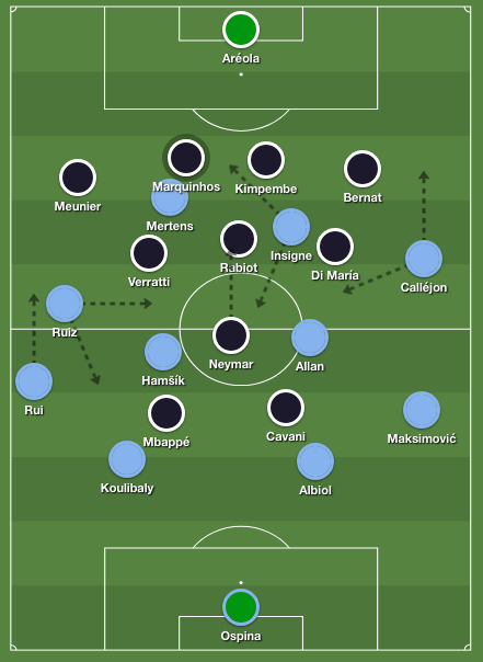 Napoli's formation in possession against PSG