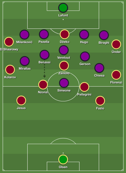 Fiorentina's defensive 4-1-4-1 formation on display.