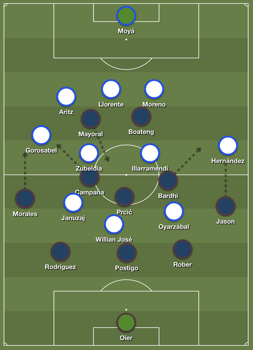 Levant defending in a very onorthodox formation with regards to football tactics
