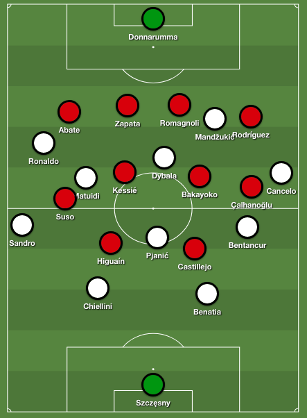 Juve's flexible 4-3-3 formation against Milan's 4-4-2 setup