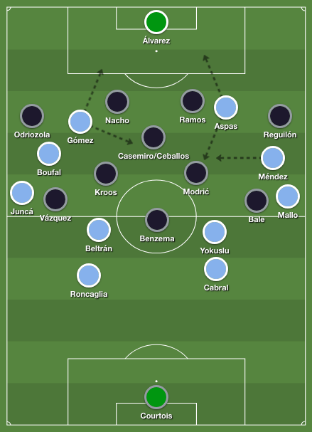 Real Madrid's 4-1-4-1 medium block against Celta Vigo's 4-2-2-2 shape