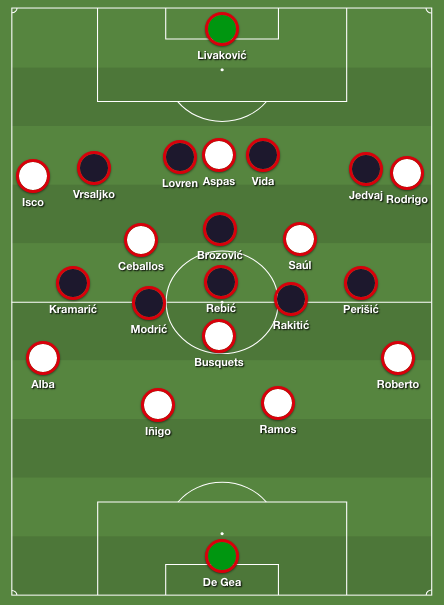 Croatia's defensive 4-5-1 shape against Spain's 4-3-3