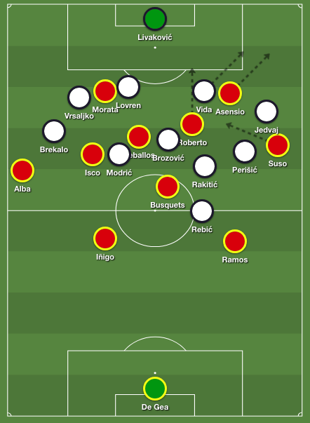 Spain's asymmetrical midfield diamond