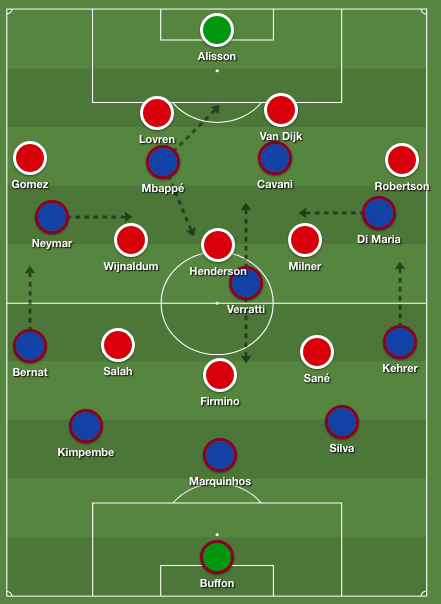 PSG 5-1-4 in possession versus Liverpool's 4-3-3
