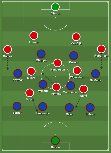 PSG's 4-4-2 without the ball