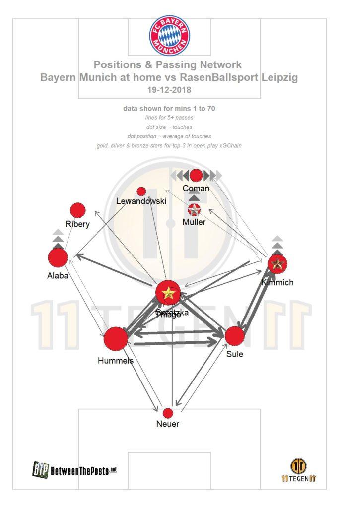 Bayern passmap