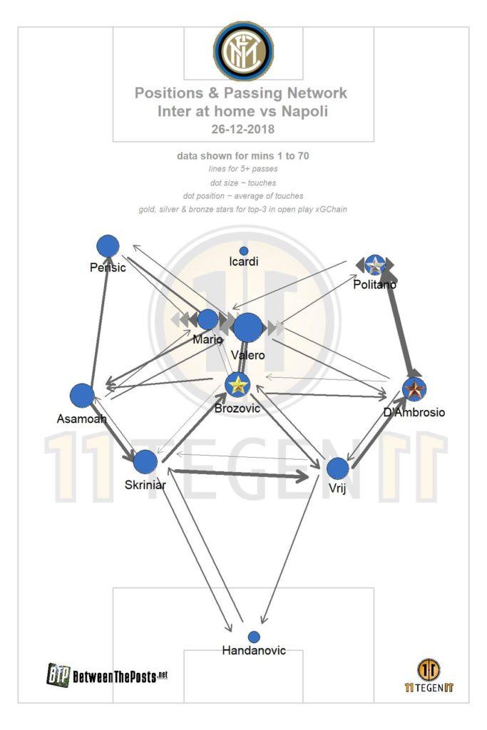 passmap Inter