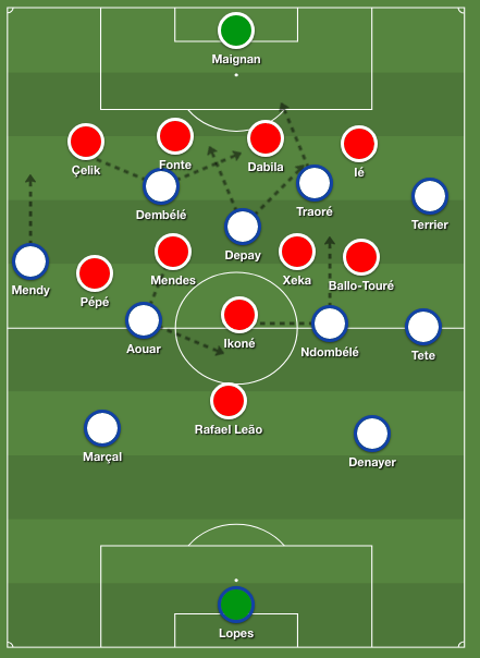 Lyon's 4-2-1-3 formation against Lille's 4411.
