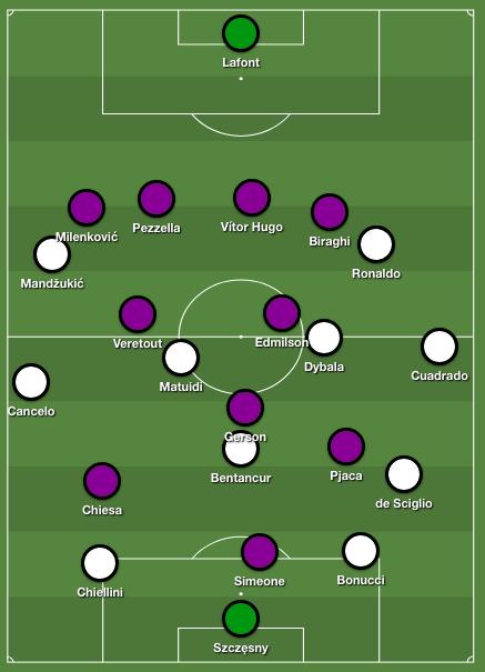 Fiorentina pressing Juventus in a 4-2-1-3 shape