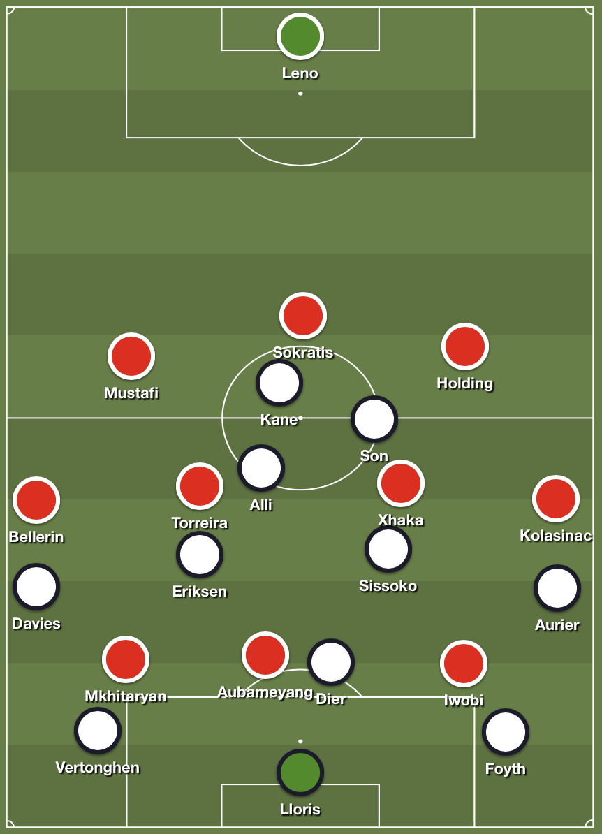 Arsenal's high pressing 3-4-3 formation against Spurs' narrow 4-3-1-2 shape.