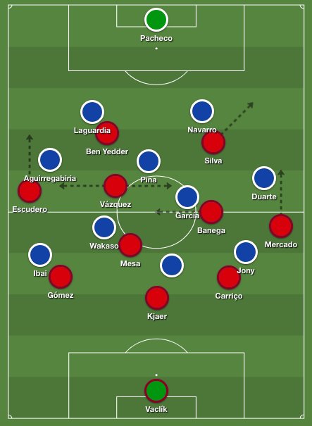 Sevilla's 3-5-2 structure in possession against Alavés's 4-1-4-1 pressing block.