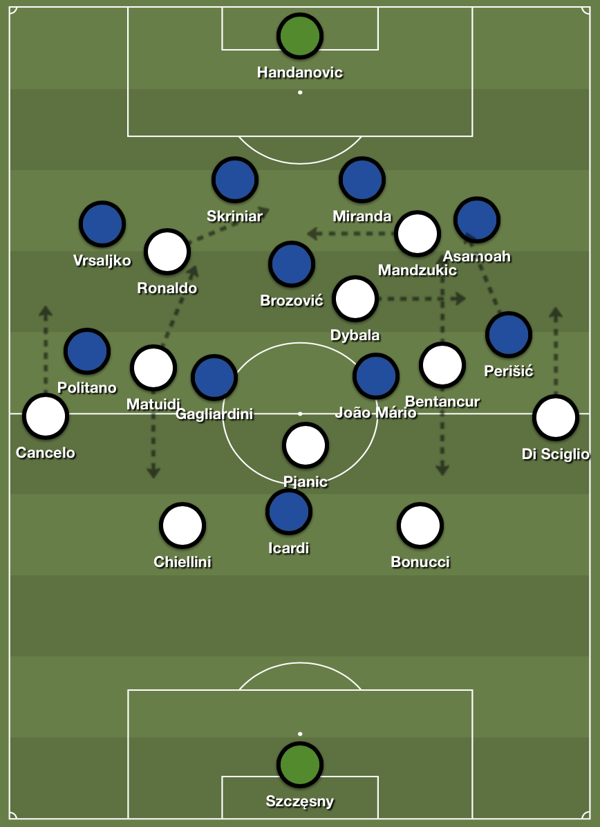 Juventus in a 4-3-1-2 shape in possession against Inter's 4-1-4-1 defense