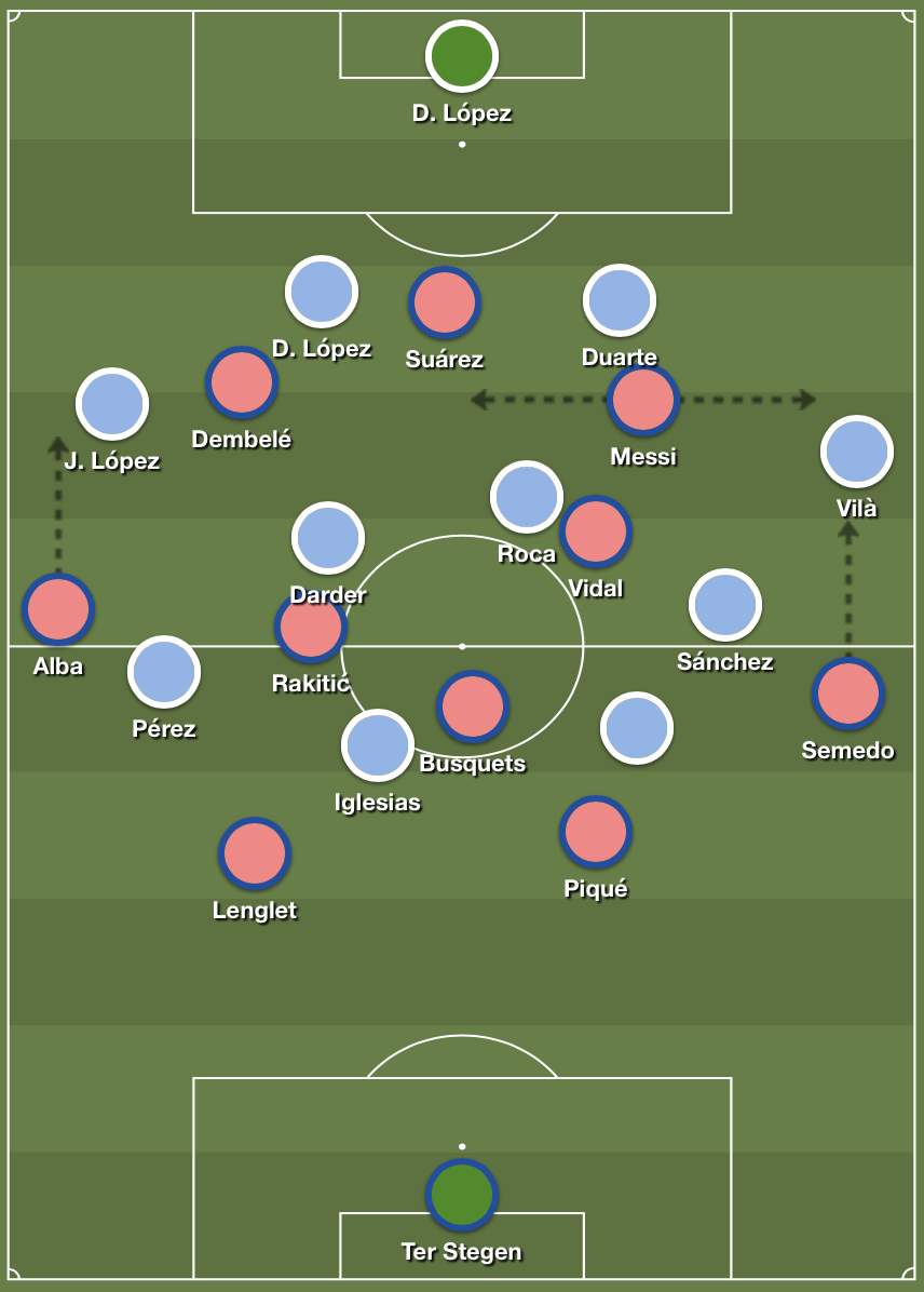 Barcelona's 4-3-3 shape in possession against Espanyol's 4-1-4-1 / 4-4-2 mid block.