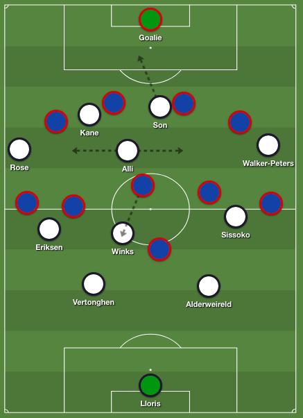Barcelona pressing