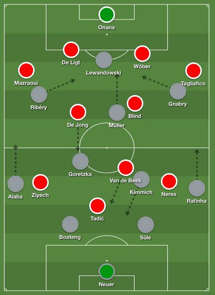Bayern Munich 4231