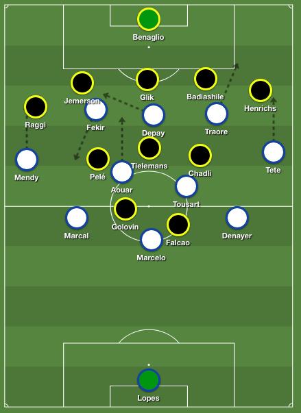 Monaco Henry Tactics