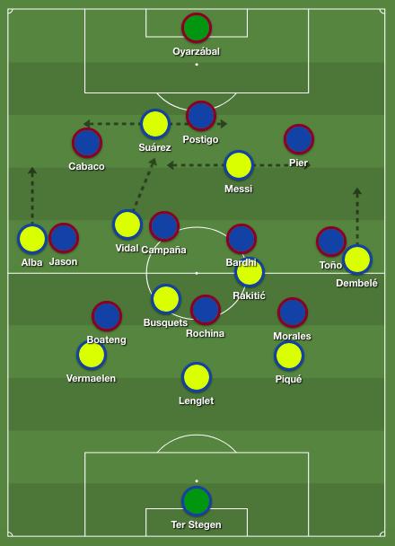 Barcelona Valverde tactics