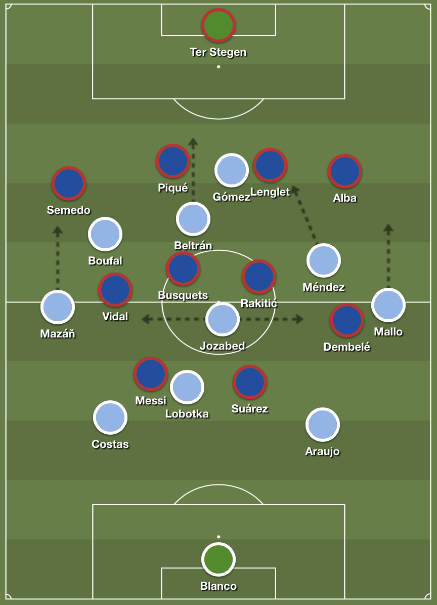 Celta structure in possession against Barcelona's 4-4-2 medium block
