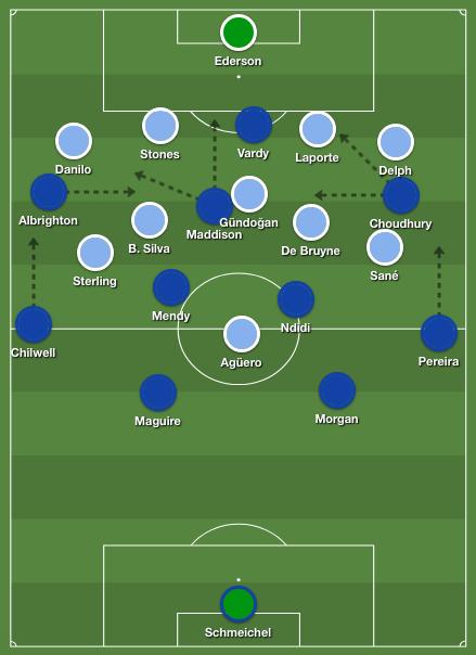 Guardiola tactics Leicester City