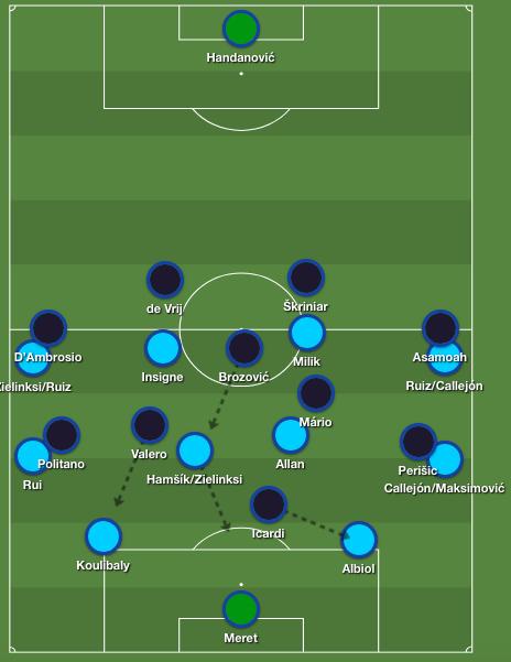 Inter Spalletti pressing