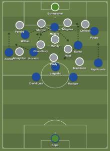 Chelsea, Leicester City, Premier League, tactical analysis, Sarriball