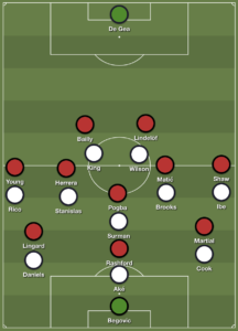 Pressing counterpressing attack Manchester United Bournemouth Premier League