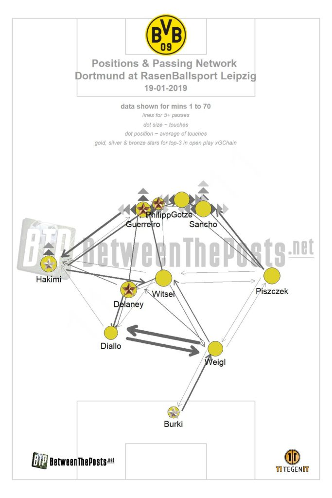 Dortmund psasmap