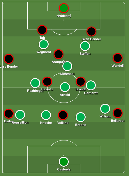 Wolfsburg's way of pressing, which had all their players except the fullbacks in the central axis of the pitch, before they shifted over to one side.