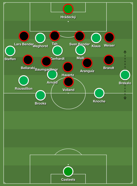 Wolfsburg's very attacking formation in which they ended the match. Labbadia seemingly tried to throw all his attacking talent on.