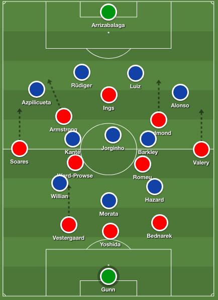 Ralph Hasenhuttl Southampton Tactics