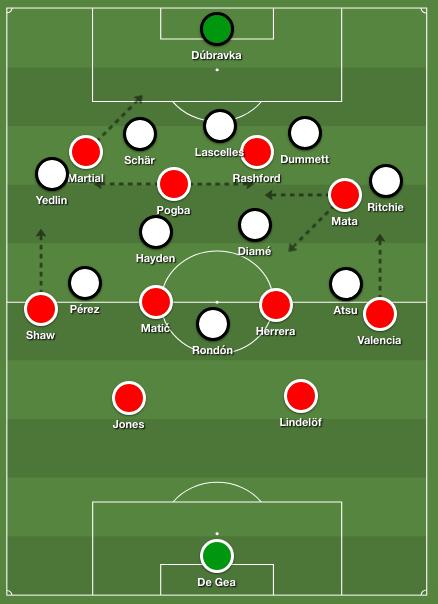 Manchester United Solskjaer tactics