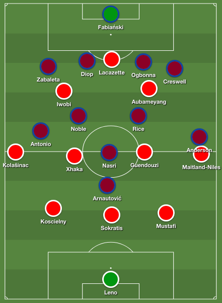 All twenty-two players, depicted in their usual formations when Arsenal had the ball.