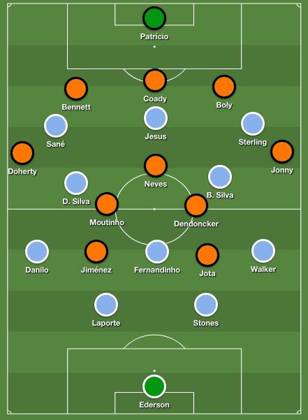 Wolves tactics Nuno