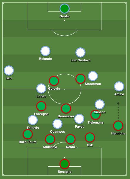 Henry Monaco tactics