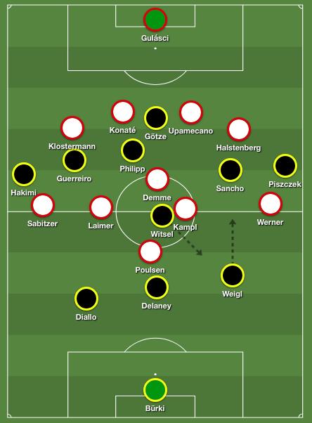 Dortmund Favre tactics