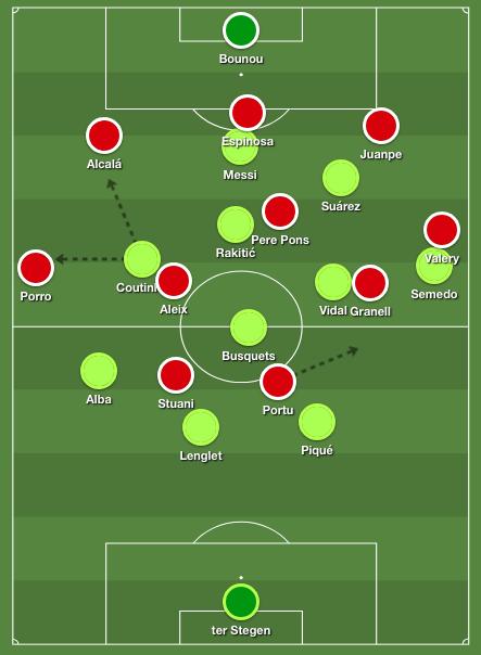 Barcelona midfield diamon