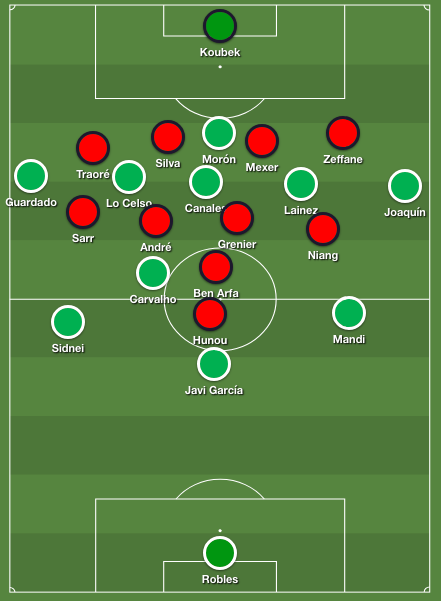 Betis 3-1-5-1 formation in the second half against Rennes' unchanged 4-4-2 shape.