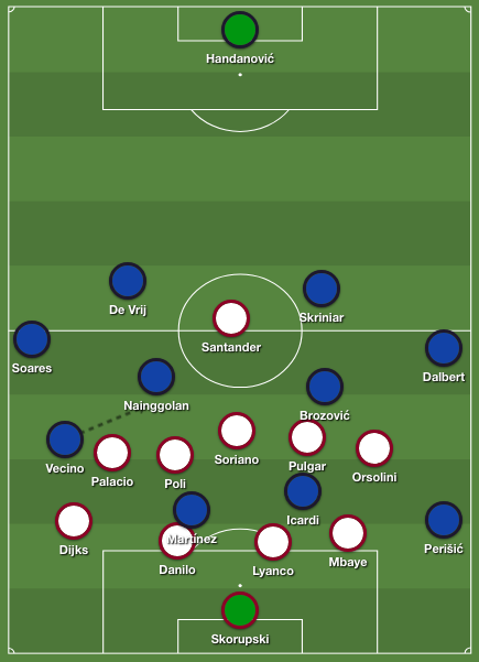 General positioning and movements in Inter's shape after half-time. Bologna depicted in their 4-4-1-1 / 4-5-1 shape.