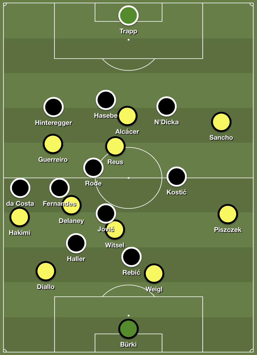 Frankfurt's pressing shape vs. Dortmund in buildup