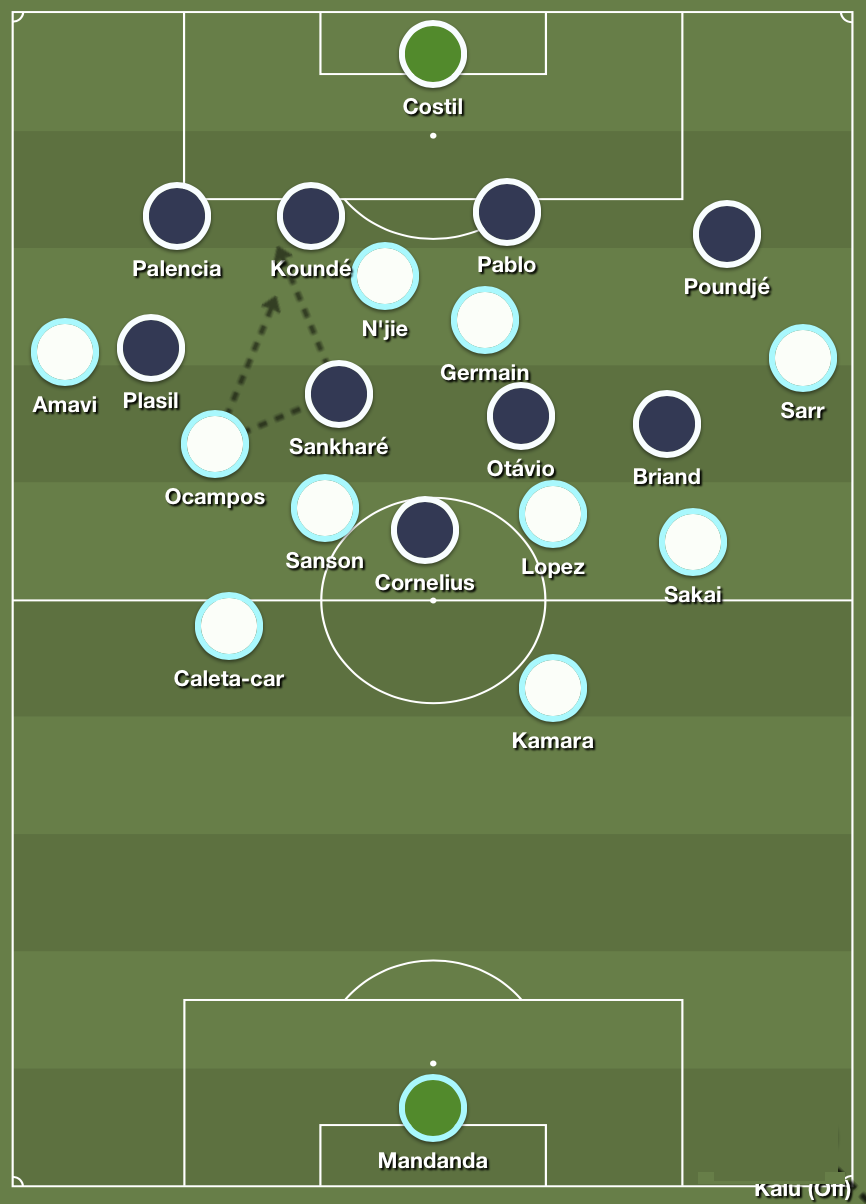 Marseille in possession against 10 men Bordeaux