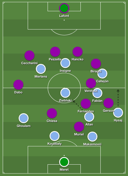Fiorentina tactics pressing