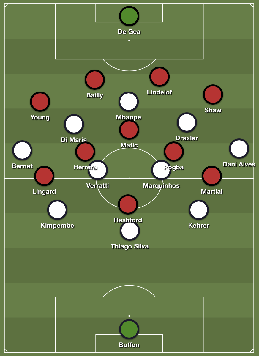 PSG's 3-4-2-1 formation in possession against Manchester United's 4-3-3 in defense