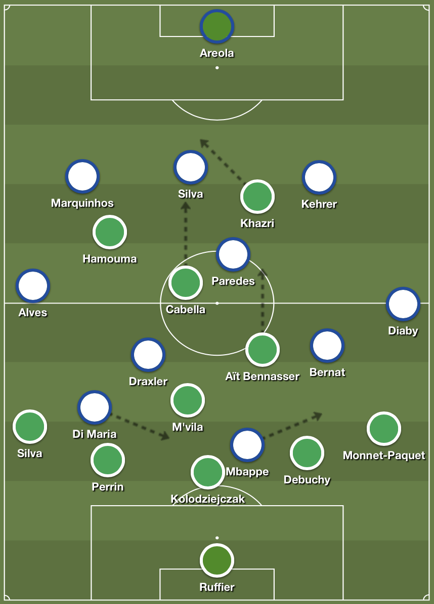 PSG's 3-1-4-2 formation against Saint-Étienne's 5-2-1-2 shape in defense