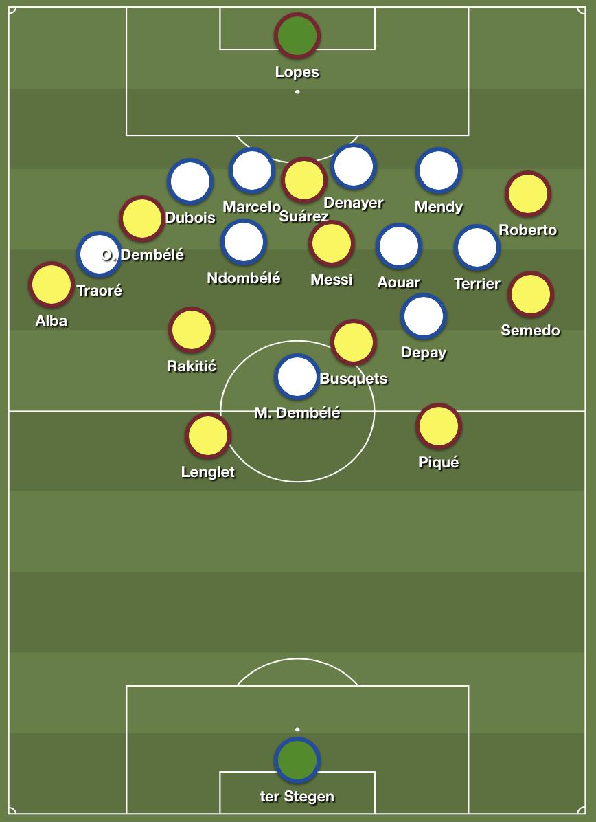 Lyon's compact-yet-open defensive block.