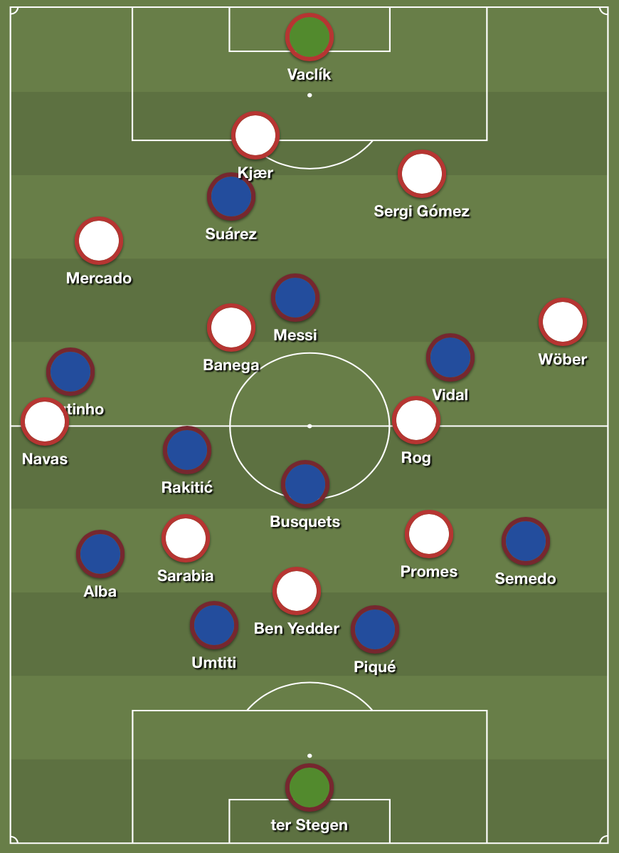 Barcelona's 4-3-3 variant in possession against Sevilla's high pressing 4-4-2 shape.