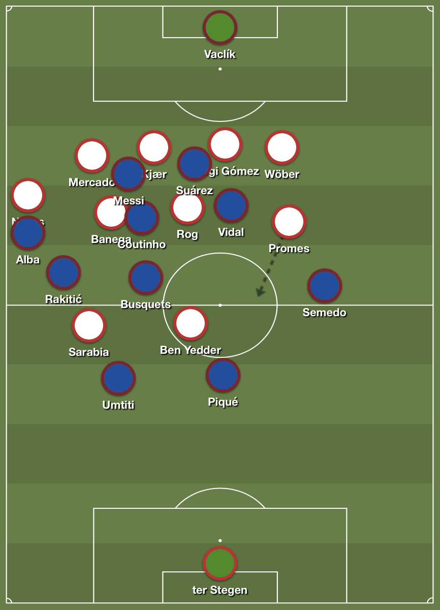 Sevilla's tight, compact 4-4-2/5-3-2 defensive block against Barcelona's narrow possession shape